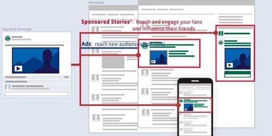 Adiós a las historias patrocinadas de Facebook